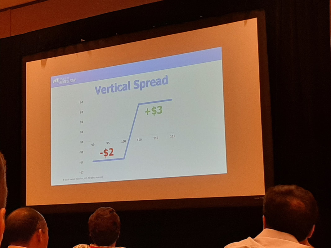 The GOAL: Vertical Spread!!!